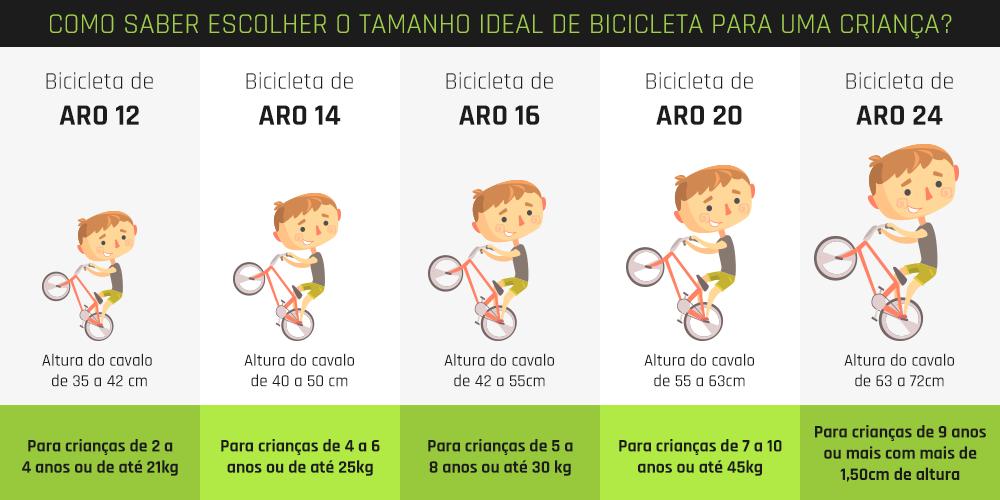 e8f27d993 Como saber escolher o tamanho ideal de bicicleta para uma criança ...